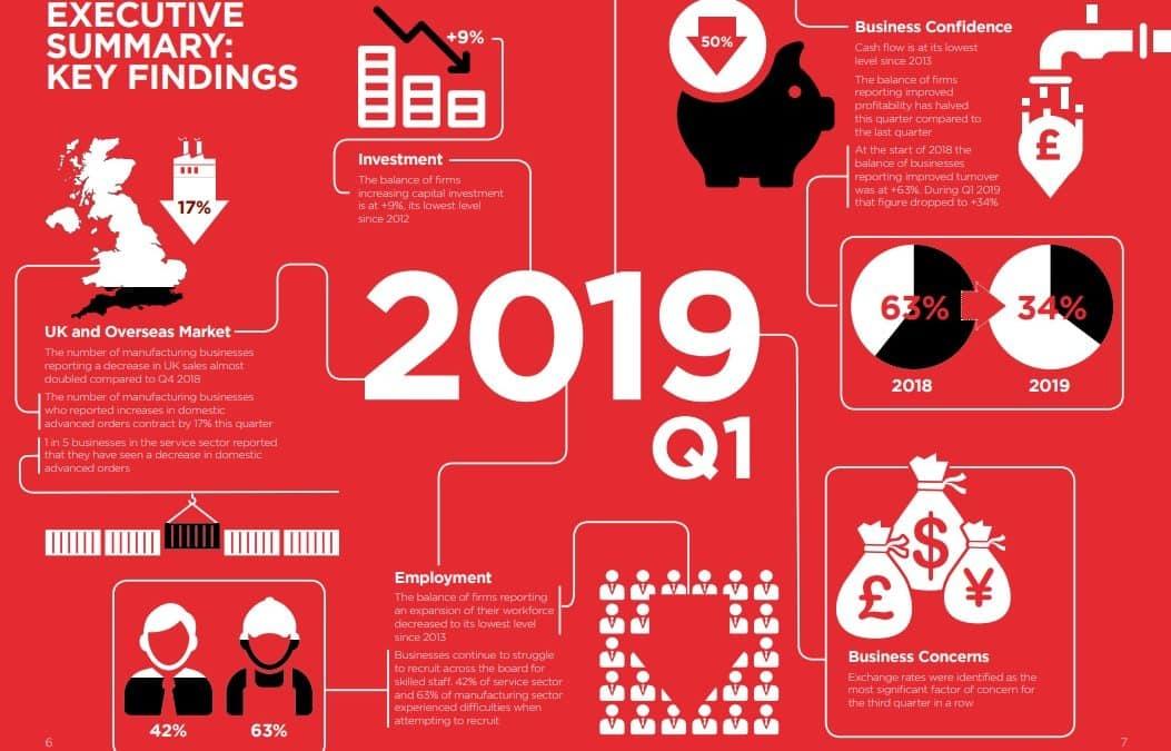 Quarterly Economic Report for Quarter 1 2019 reveals extent of local ageing workforce