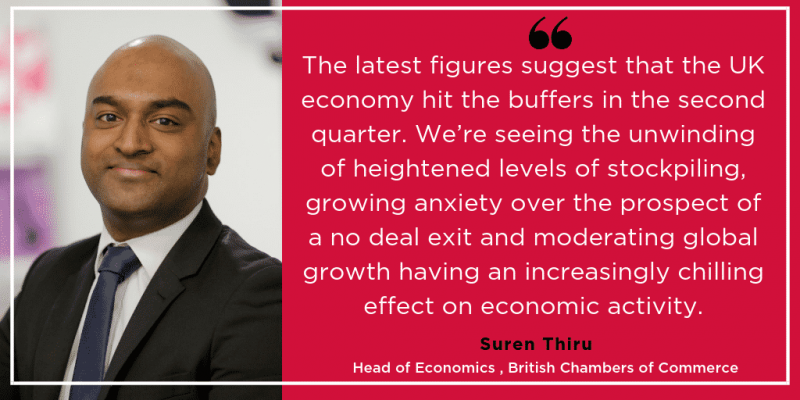 BCC: Economy hits the buffers in Q2